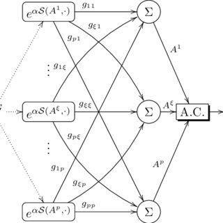 (PDF) Generalized Recurrent Exponential Fuzzy Associative