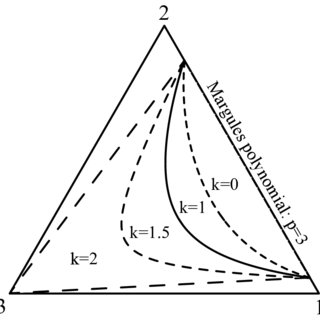 Calculated phase diagram for the MgO-SiO 2 system