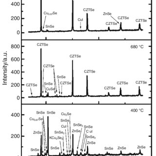 XRF measurement results of Tushig Mountain zeolite
