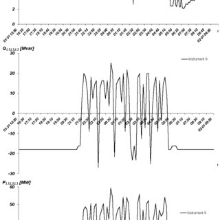 (PDF) Comparative tests of flickermeters