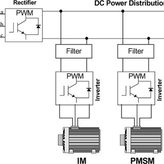 (PDF) Simple direct power control of three-phase PWM