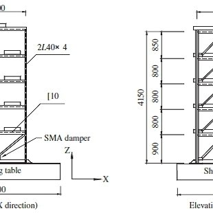 (PDF) Computer-Based Measurement System for Complex