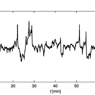 (PDF) Pitting corrosion characterization by