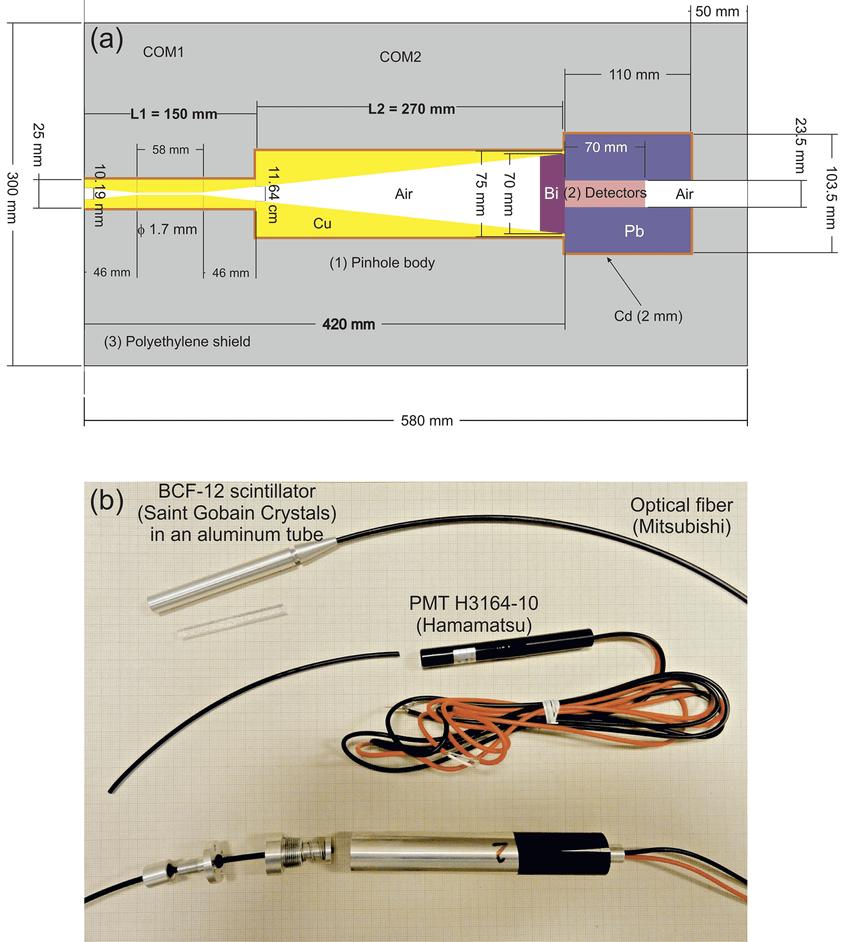hight resolution of main elements of the pf 24 neutron pinhole camera a pinhole body