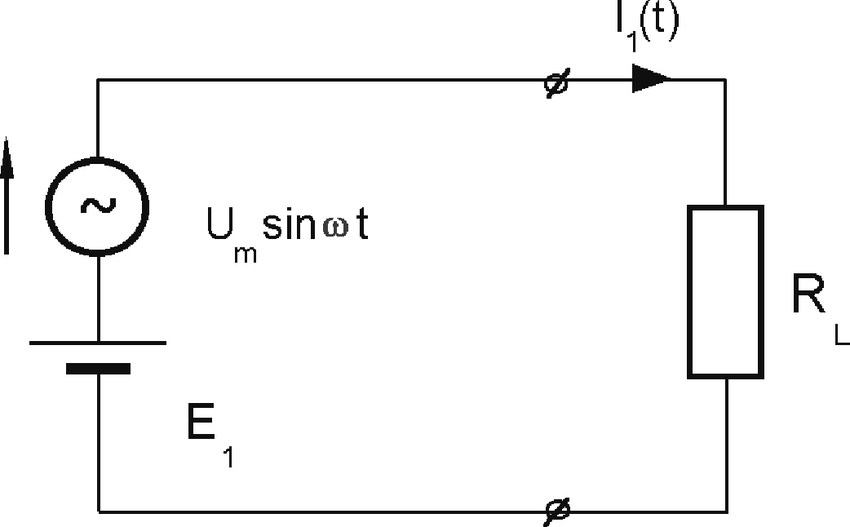 Circuit including an AC sinusoidal voltage source Um sin