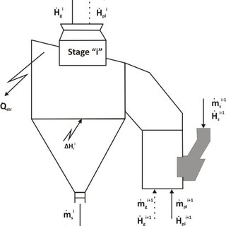 (PDF) Influence construction of suspension preheater on