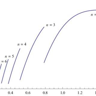 (PDF) Detection efficiency loophole in Pusey-Barrett
