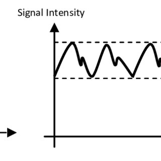 Schematic representation of electromagnetic relays and two