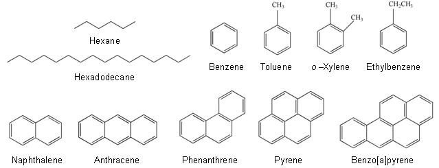Chemical structure of some aliphatic and aromatic
