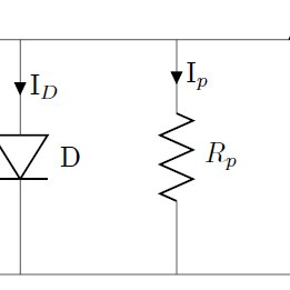 (PDF) A grid-connected photovoltaic system: Mathematical