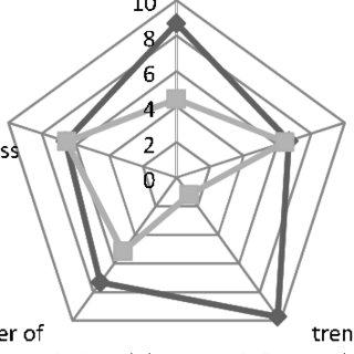 A sample screenshot of the bbTesseract tool 3.3. Training
