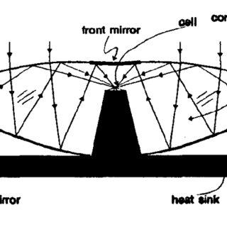 Solar Pv System Wiring Diagram. Solar. Wiring Diagram
