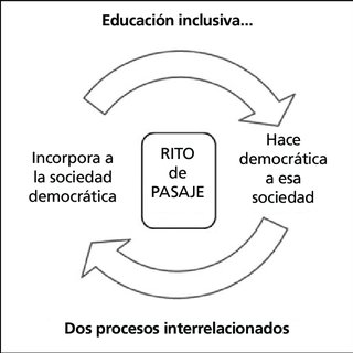 (PDF) Educación y políticas sociales. Sinergias para la