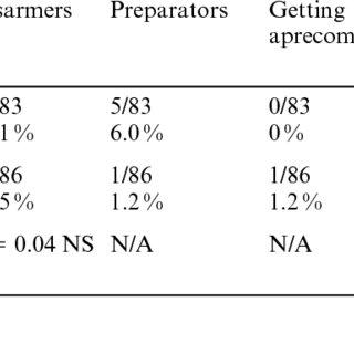 (PDF) Internal and external mitigation in interlanguage