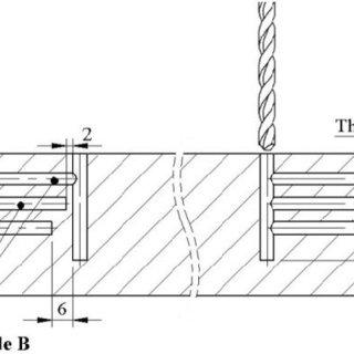 (PDF) COMPOSITE MATERIALS AND BOVINE CORTICAL BONE