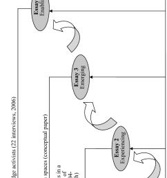 contribution of essays [ 845 x 1433 Pixel ]
