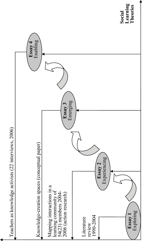 medium resolution of contribution of essays