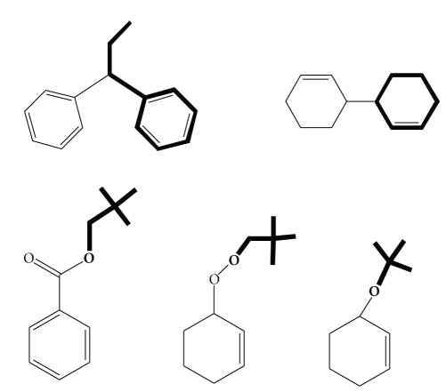 Schematic representation of detected byproducts