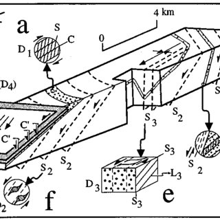 (PDF) High-temperature arc-parallel normal faulting and