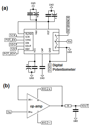 Schematic diagram of the (a) digital potentiometer and (b