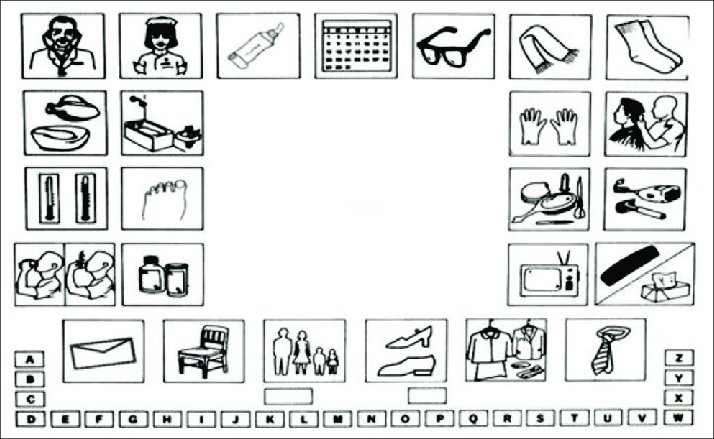 Sample Communication Table containing symbols from the
