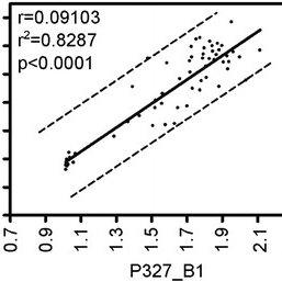 (PDF) Evaluation of multiplex ligation dependent probe