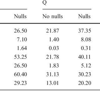 (PDF) A case study of Eucalyptus globulus fingerprinting