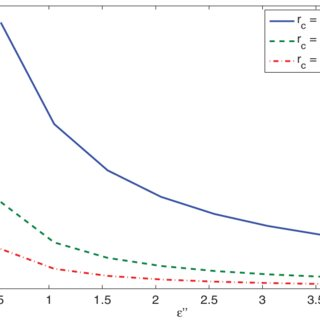 (PDF) A Microwave Resonant Sensor for Concentration