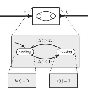 Basic and extended task model (adapted from [OSE05