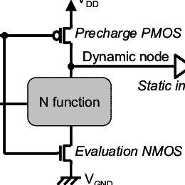 (a) SCMS. (b) The standard CMOS inverter. (c) The template