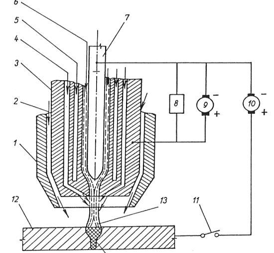 Scheme of micro plasma arc welding 1-shielding nozzle, 2