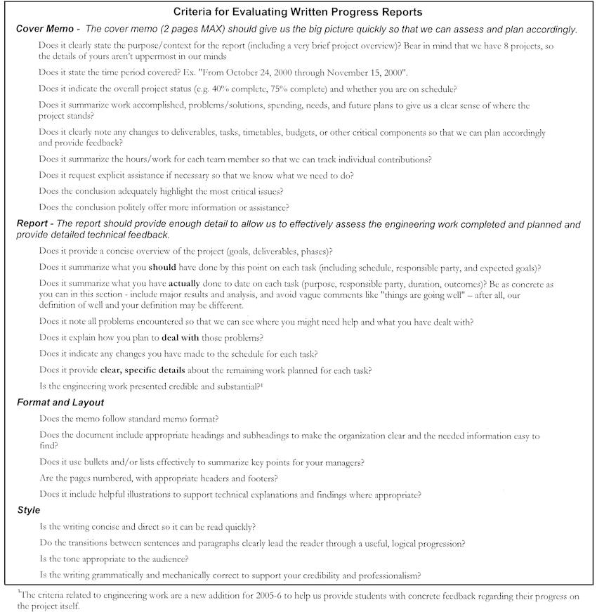 Sample Grading Rubric For Written Progress Report