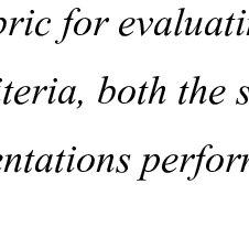 (PDF) Performance Assessment Task