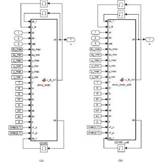 1: Ciclo de producción del biodiesel. Los costos de