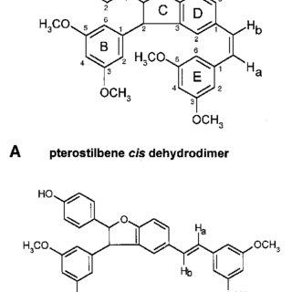 (PDF) Characterization of a Pterostilbene Dehydrodimer