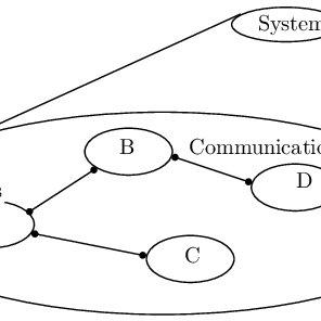 10: RTL schematic of the 1-bit half adder (logic synthesis