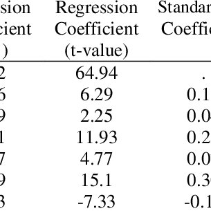 (PDF) Home and school resources as predictors of