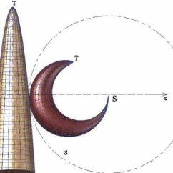 Flower Diagram Career 2000 Ford F250 Super Duty Wiring Crescent Moon Tower Project In Dubai | Download Scientific