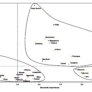 (PDF) Strategic Approach for Nickel Future Supply