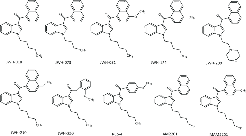 Structures of synthetic cannabinoid parent compounds