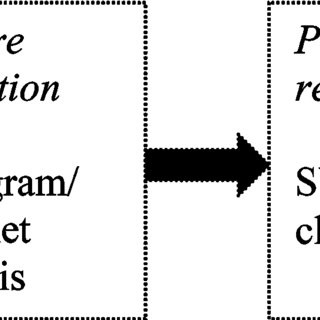 (PDF) Wavelet-Based Feature Extraction for Support Vector