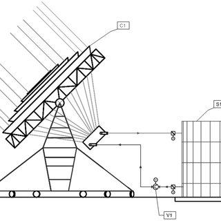 (PDF) Energy efficiency cart modeling of solar energy
