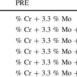(PDF) Duplex Steels: Part I: Genesis, Formation, Structure