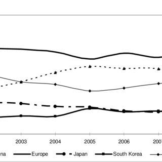 (PDF) Research trends in nanotechnology studies across geo