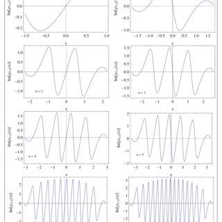 (PDF) Analytical Solutions of the Quantum Hamilton-Jacobi