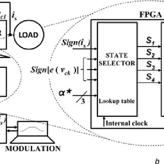 (PDF) Voltage balancing scheme for flying capacitor
