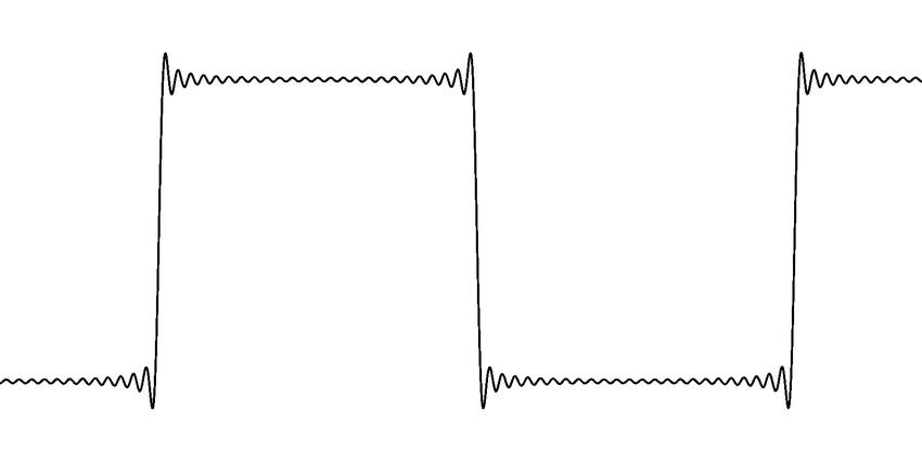 14: Gibbs phenomena near discontinuities due to Fourier