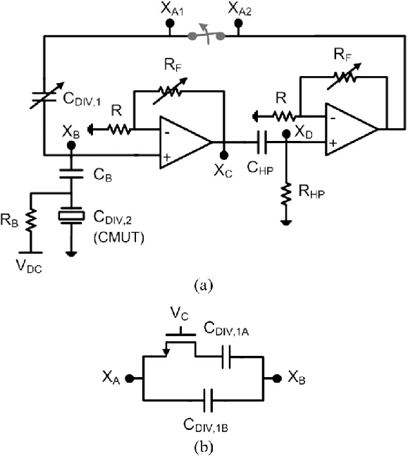 (a) Block diagram of the opamp-based oscillator. (b