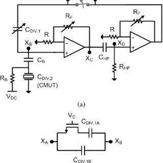 (a) Block diagram of the opamp-based oscillator. (b