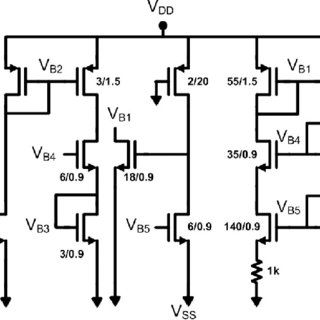a) Block diagram of the opamp-based oscillator. (b